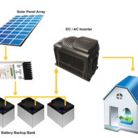 typical layout off grid residential pv system